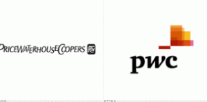 Price Waterhouse Coopers PWC Bursaries