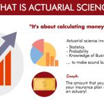 Actuarial Science Bursaries