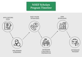 NHEF Scholars Program