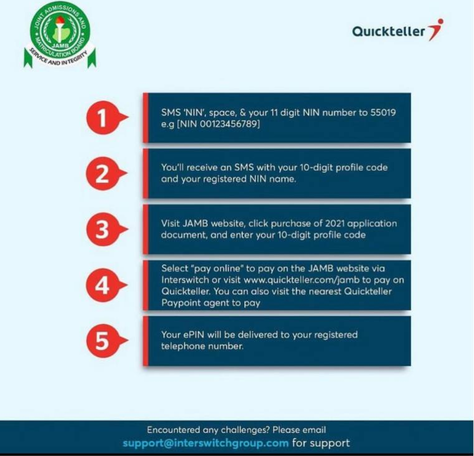 How to Easily Register JAMB Using Interswitch